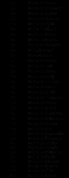 Ani 02